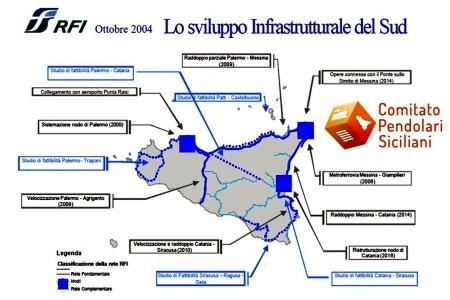 Infrastrutture in Sicilia ULR IMMAGINE SOCIAL