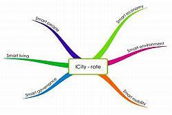 Bologna, 20 ottobre 2016 – Presentato a Bologna il rapporto annuale ICityRate 2016: l'indagine realizzata da FPA che stila la classifica delle città italiane analizzando 106 Comuni capoluogo sulla base di 105 indicatori statistici (in aumento netto rispetto agli 84 dello scorso anno) e sette dimensioni tematiche: Economy, Living, Environment, People, Mobility, Governance e Legality.